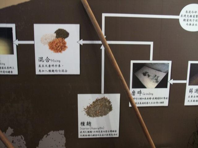 金蘭食品-018