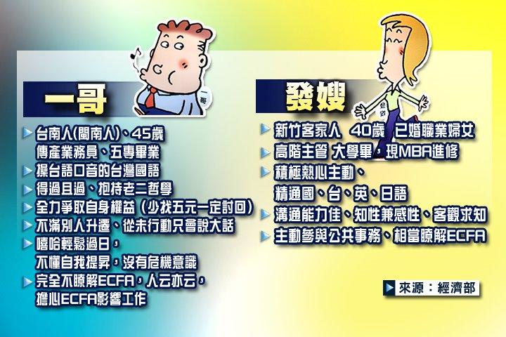 國民黨&經濟部:藍吱吱新竹人才是我們要的人才啦!