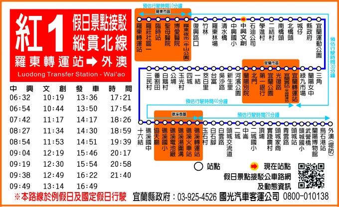 宜蘭紅 1的路線跟時刻表