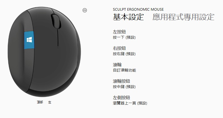 Microsoft Sculpt 人體工學滑鼠(Sculpt Ergonomic Mouse)