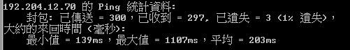 ping 192.204.12.70