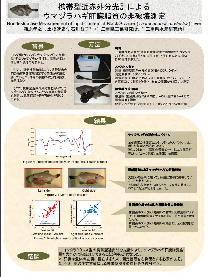 剝皮魚肝臟脂肪質的非破壞測定