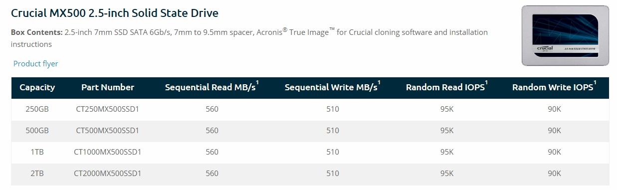Micron Crucial MX500 1TB 的讀寫效率