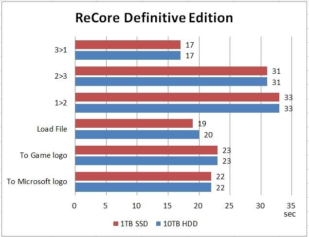 ReCore Definitive Edition-01