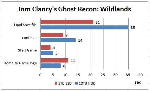Tom Clancy's Ghost Recon Wildlands-01