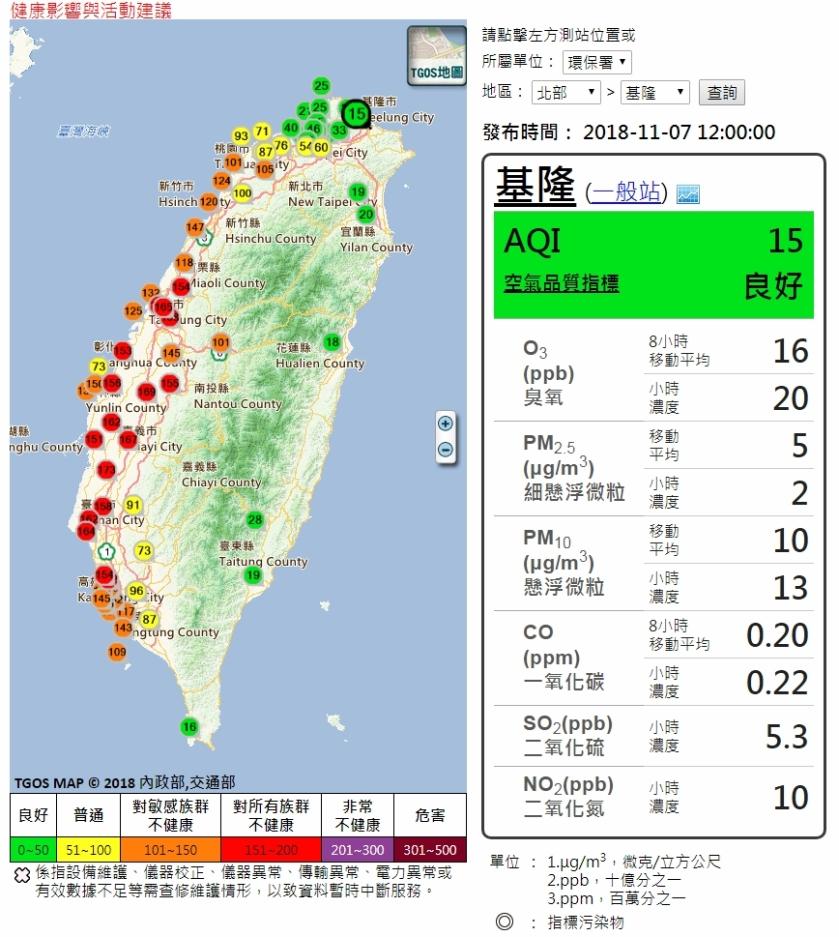 2018-11-07_基隆空氣品質