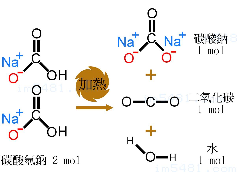 碳酸氫鈉熱分解成碳酸鈉、二氧化碳、水