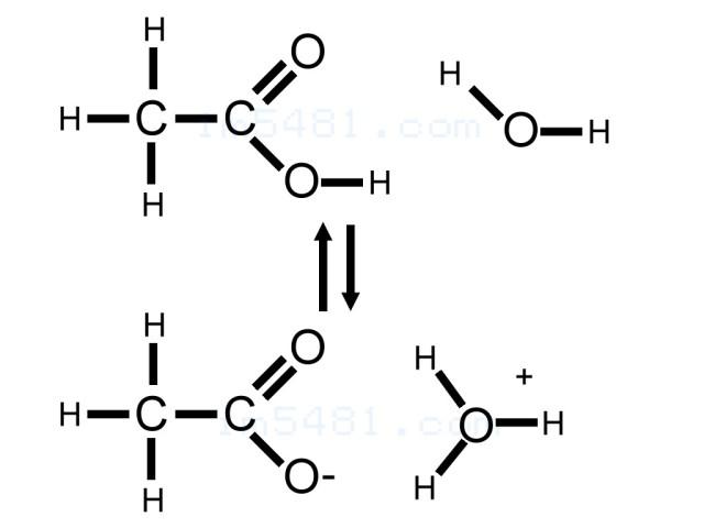 酸酸水溶液的水解解離
