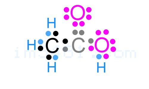醋酸的電子式