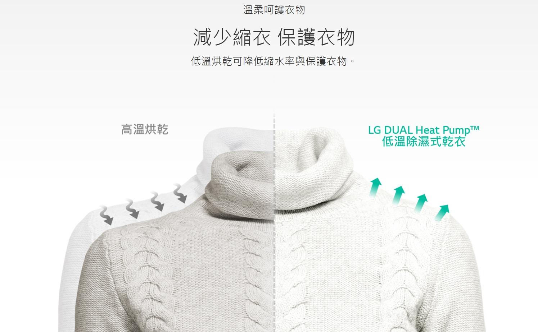 LG標榜減少縮衣 保護衣物
