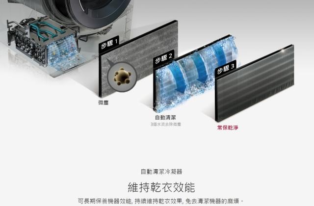 LG WR-90TW 號稱有自動清潔冷凝器 維持乾衣效能 可長期保養機器效能, 持續維持乾衣效果, 免去清潔機器的麻煩。