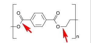 PET醇解時的可反應點簡單示意圖
