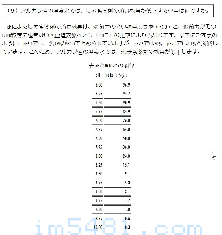 日本pH與HClO的關係表,pH值越低,HClO濃度越高,殺菌力越好,也就表示其強氧化性越好!