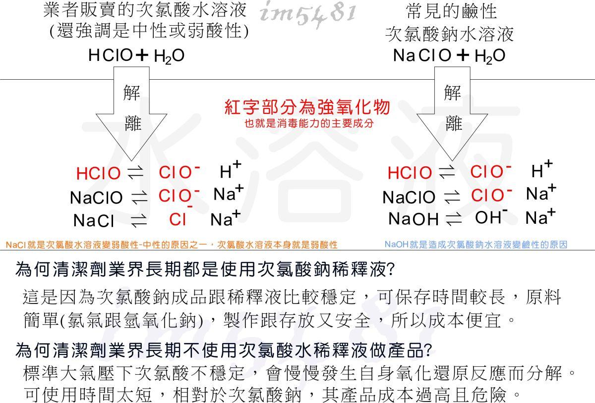 有人問的次氯酸鈉水溶液跟業者賣的次氯酸水溶液,其差異為何?