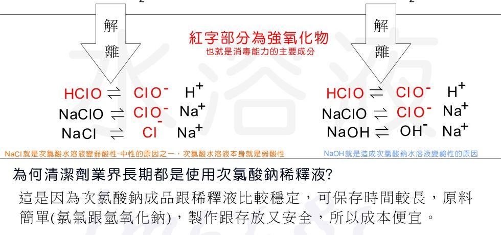 次氯酸水跟次氯酸鈉水溶液的比較