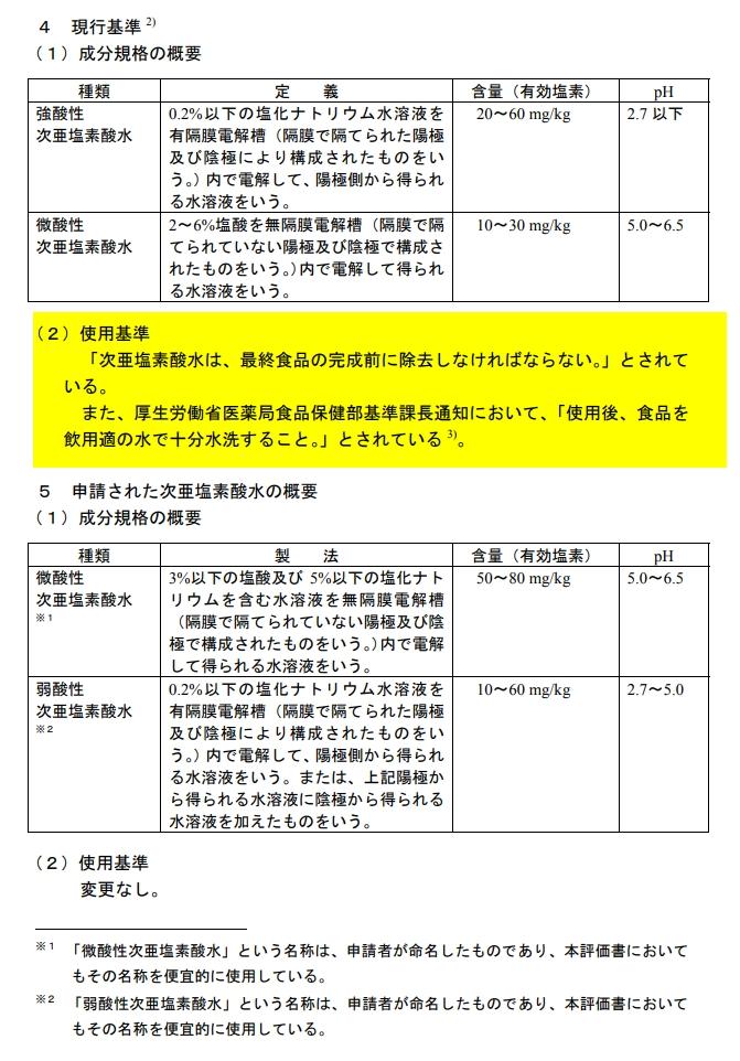 食品安全委員會 添加物評價書 次氯酸水