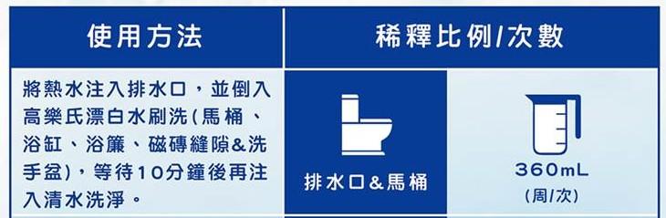 進口漂白水建議的排水口跟馬桶漂白水使用方法其實不適合用於台灣