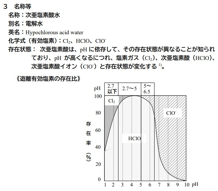 日本食品安全委員会 添加物専門調査会  次亜塩素酸水《遊離有効塩素の存在比》
