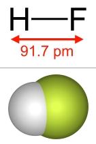 HF 氟化氫 氫氟酸之水溶液是一種弱酸。一方面由於氟原子半徑小,電荷密度高,對氫原子的束縛較大,另一方面由於H-F共價鍵高度極性,故氟化氫具有分子間氫鍵,使得氟化氫具有高度能學穩定性,離解度非常低。