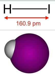 HI 碘化氫的架構,H元素跟I元素的大小,與相距距離