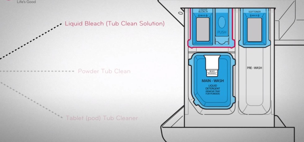 LG Washer - Tub Cleaning and Maintenance