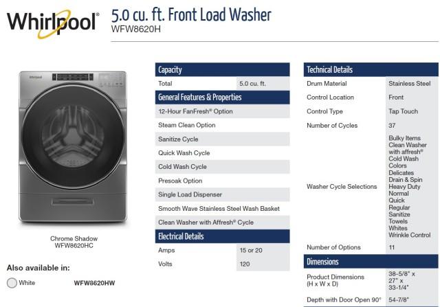 美國Whirlpool WFW8620H 洗衣容量為 5.0 cu. ft.,而且體積深度明顯比較大.