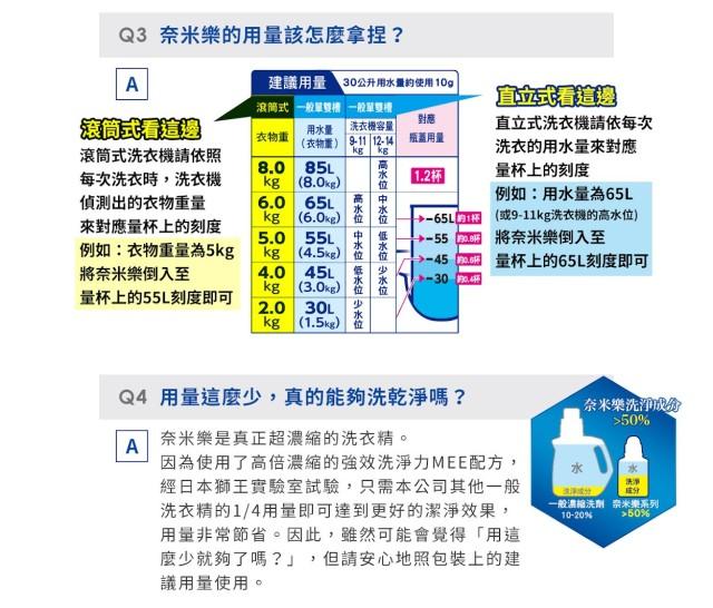 奈米樂一代的洗淨成分比大於50的官方說明